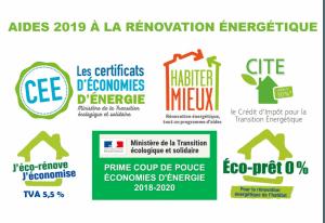 Rénovation énergétique : 78% des Français ne connaissent aucune aide