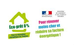 L'éco-prêt à taux zéro: un outil de financement de la rénovation énergétique
